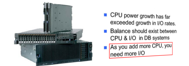 CPU power growth has exceeded I/O growth /